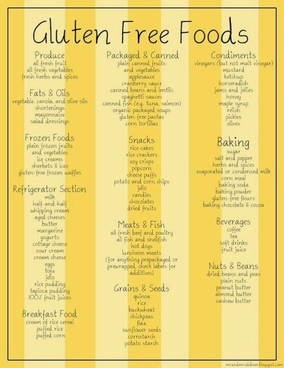 Not everything listed is fresh, but it's still a great list to have! Gluten free foods