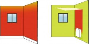 How does Climaboard skirting heating compare to and can it replace Radiators?   Climaboard heats from the bottom up over a wider area, delivering heat more evenly to a room resulting in no hot or cold spots and no accumulations of wasted heat below the ceiling.
