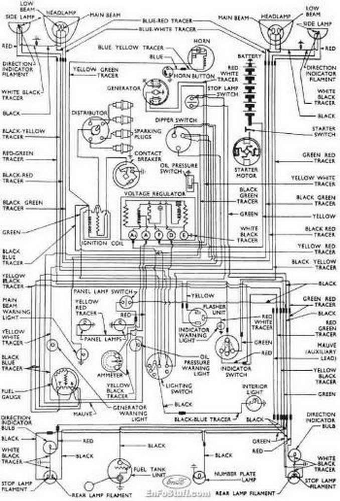 what does nca stand for on wiring diagram in 2020