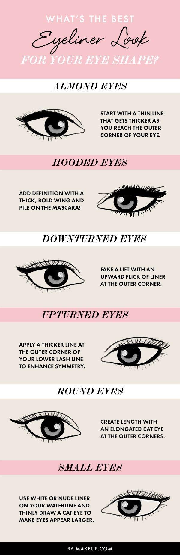 eyeliner for eye shape
