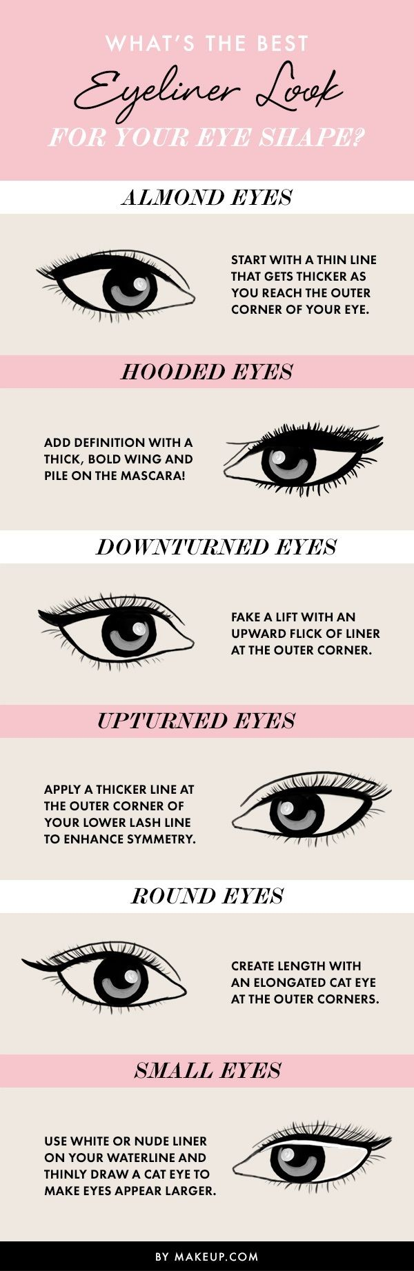 Great tips for using Synergie Magnifye Eyeliners. The best long lasting gel eyeliner with a great, easy to use brush. Available at skinelegance.com http://tinyurl.com/lfczufv
