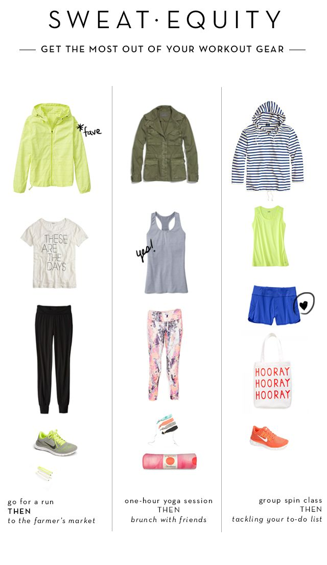 Sweat Equity: Get The Most Out of Your Workout Gear