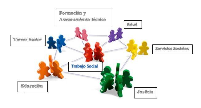 En estas comisiones trabaja la Asociación Mutual Signia