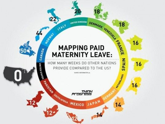 A comparison of mandated allowable maternity leave by country; something's not right here.