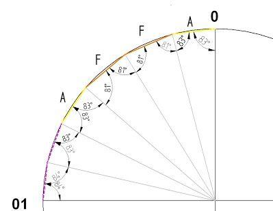Cómo hacer un domo Geodésico sin conectores