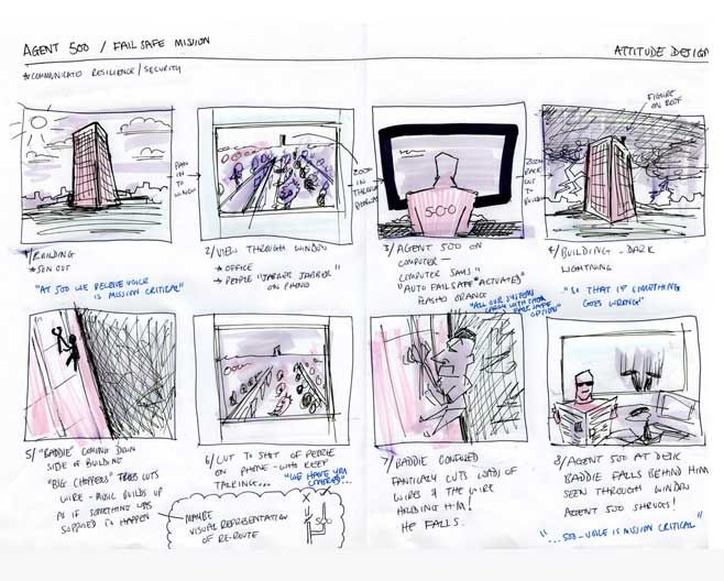 storyboard example: suggestions for composition, can have notes, etc. or other elements you want included in the shot.