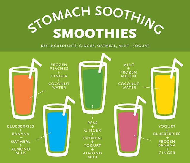 Smoothie Tips  Add just enough liquid to get things moving in the blender. Then add a bit more if you like! If you prefer your smoothie icy cold, try using frozen fruit or add ice cubes. Mix and match ingredients for your own custom stomach soother.