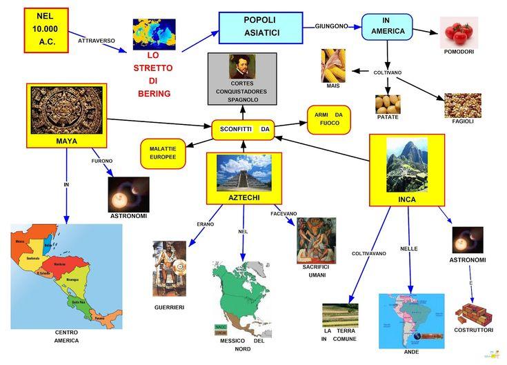 Mappa Concettuale Maya, Aztechi e Inca #geografia #studenti