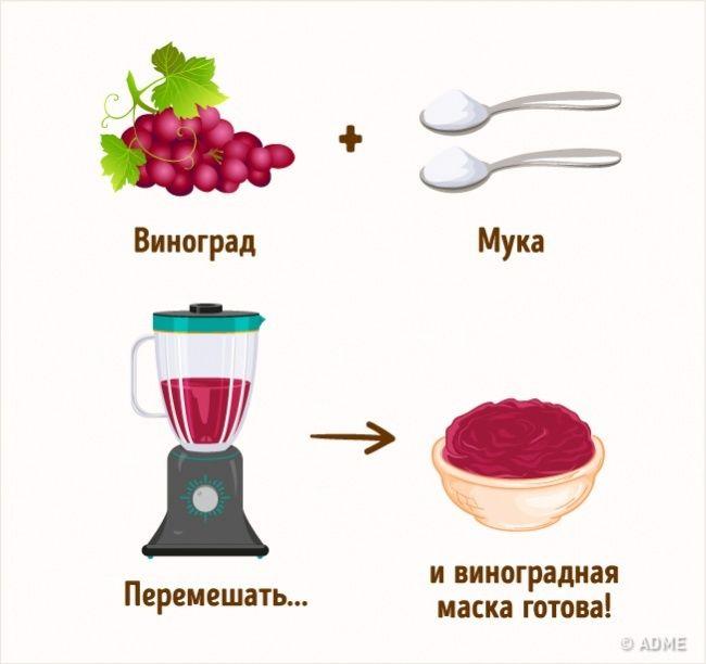 Красный виноград для сияющей кожи. Чилийские женщины доверяют силе антиоксидантов, которые содержатся в красном винограде. Они смешивают виноград с двумя столовыми ложками муки и полученную пасту наносят на лицо на 10 минут, затем смывают. Такую маску лучше делать утром.