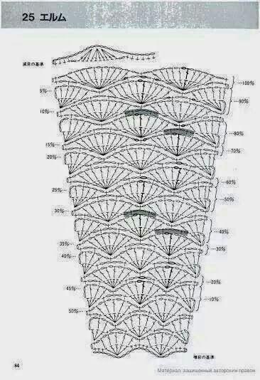 lo spazio di lilla: Schemi di punti crochet svasati per creare maglie, gonne e abiti / Flared crochet stitches charts for shirts, skirts and dresses