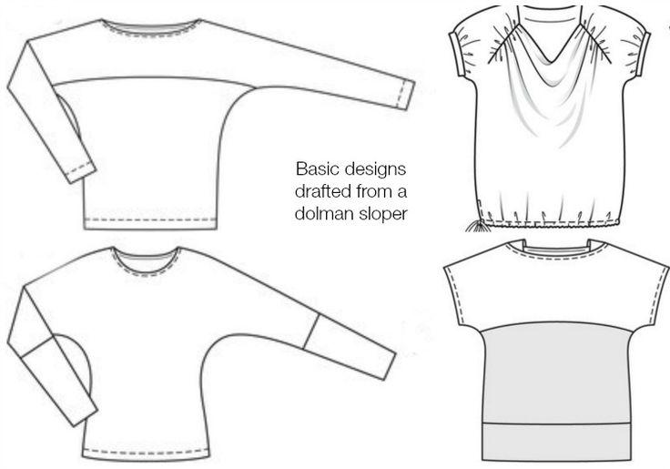 1000  ideas about sleeve pattern on pinterest