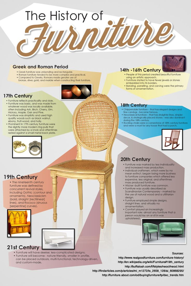 Furniture Design History 23 best infographics of decoration images on pinterest
