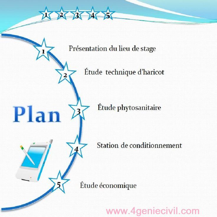 powerpoint rapport de stage 3eme | Exemple de présentation ...