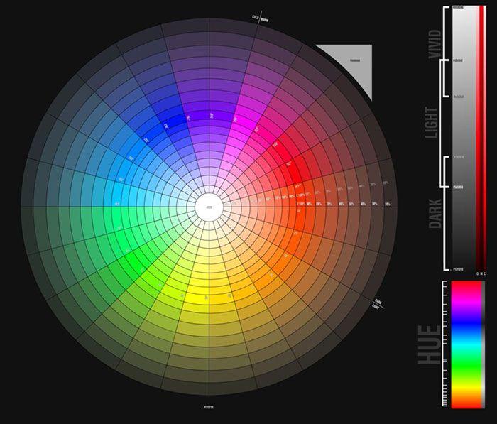 Using Color When Designing Apps Or Websites