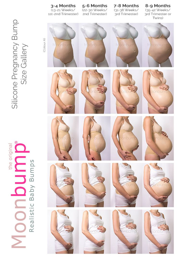 Moonbump Silicone Pregnant Belly Size Gallery: 3-4, 5-6, 7 ...