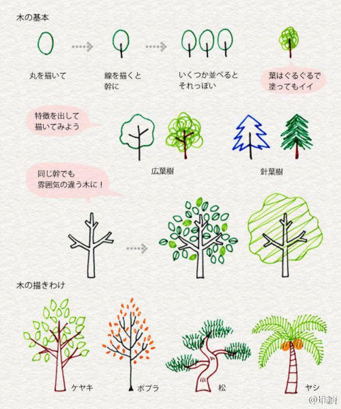 Different ways to draw trees -  KANA 先生的~手帐简笔画~
