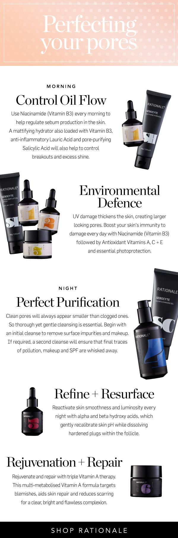 Perfecting your pores with Rationale skincare!