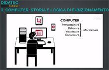 Scuola Valore   » Il computer: un'introduzione