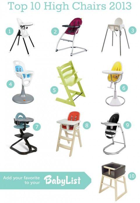 Best High Chairs 2013
