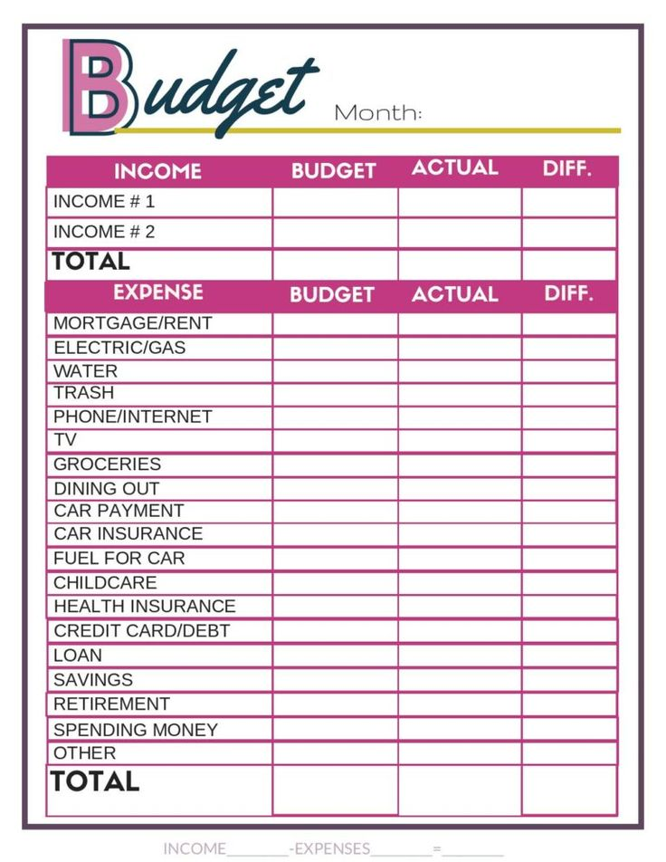 Free Budget Worksheets   Single Moms Income   Budgeting ...