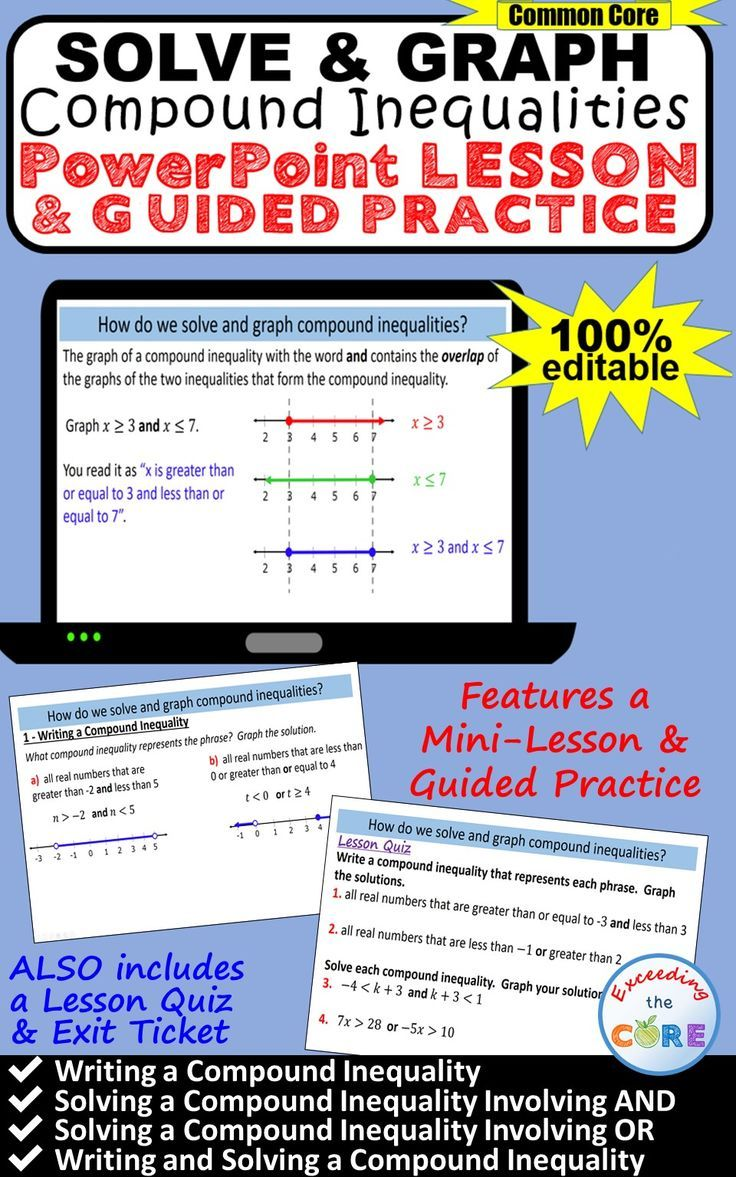 SOLVE & GRAPH COMPOUND INEQUALITIES PowerPoint Mini-Lesson & Guided