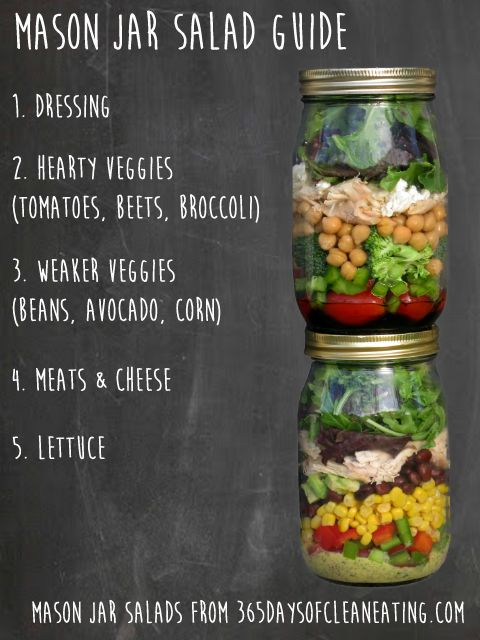 Clean Eating Mason Jar Salad Guide   365daysofcleaneating.com #masonjarsalads #cleaneating