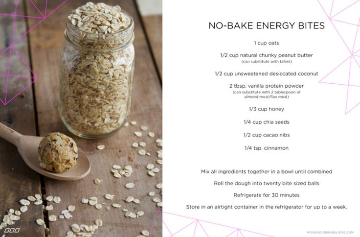 Just In Time For Mother's Day – No-Bake Energy Bites - Move Nourish Believe