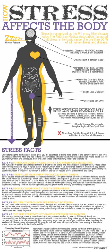 How Stress Affects The Body - Infographic. + Short article & FREE binaural beats track download