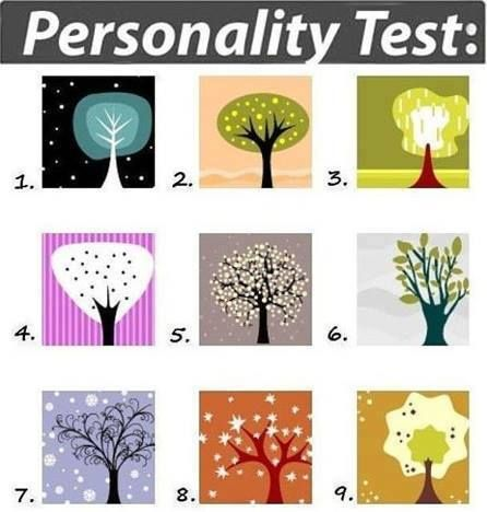 ZsaZsa Bellagio – Like No Other: Personality Test here for the results: http://zsazsabellagio.blogspot.com/2013/10/personality-test.html