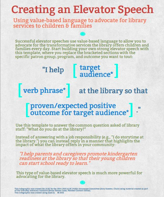 Creating an elevator speech infographic (image courtesy of the ALSC Public Awareness Committee)