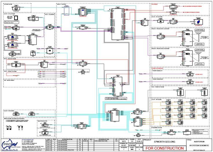 AV Wiring schematic for Auditorium system integration | Portfolio  Audio Visual | Schematic