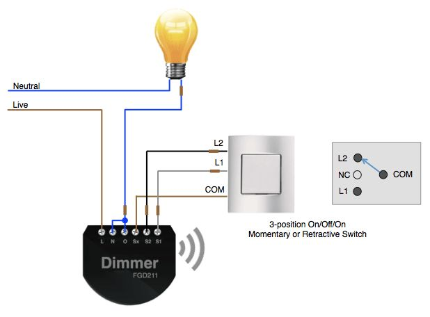 retractive switch wiring diagram using a 3-position switch with a fibaro dimmer | smart ...