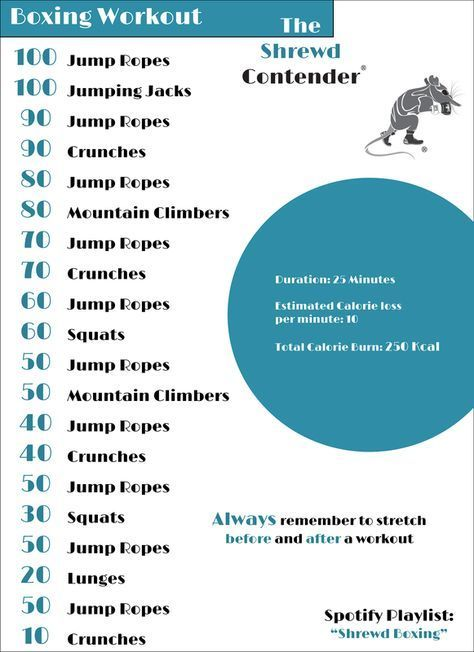 Daily workout for boxing, Muay Thai and MMA training.