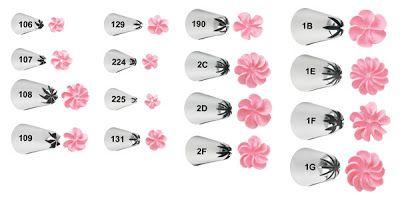bicos - flores