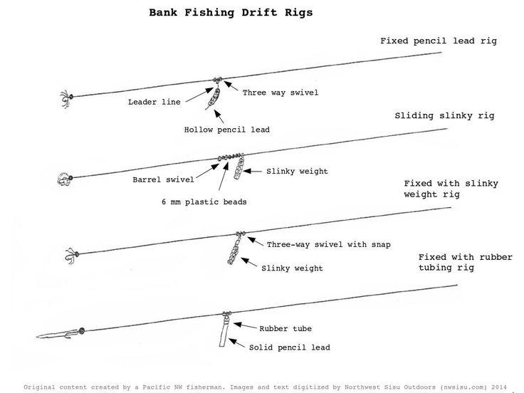 Bank fishing drif 1 058 794 pixels salmon for River fishing rigs