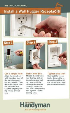 DIY Tutorial: How to Install a Wall Hugger Receptacle. These recessed electrical outlet boxes will save you valuable counter space behind kitchen appliances.