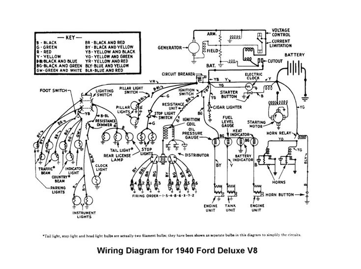 1941 ford wiring schematic 97 best wiring images on pinterest 1950 ford wiring schematic #4