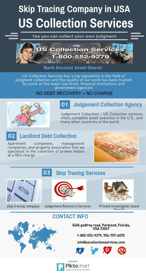 #debtcollection #investigation skip tracing, hidden asset searches and Judgement Recovery Services in the world