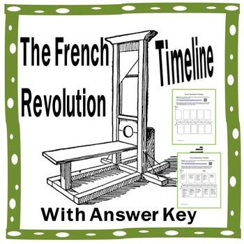 french revolution timeline project by melissa briner on prezi