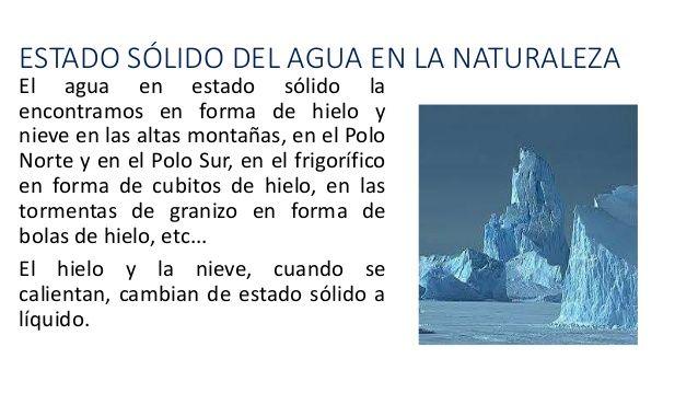 Resultado De Imagen Para Imagenes Estados Del Agua Solido Liquido Y Gaseoso Cubo De Hielo Gaseoso Agua