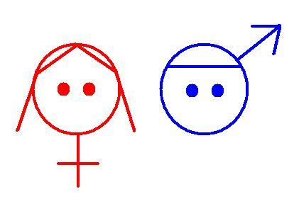 Basic design of genders logo by ~Archeobald on deviantART