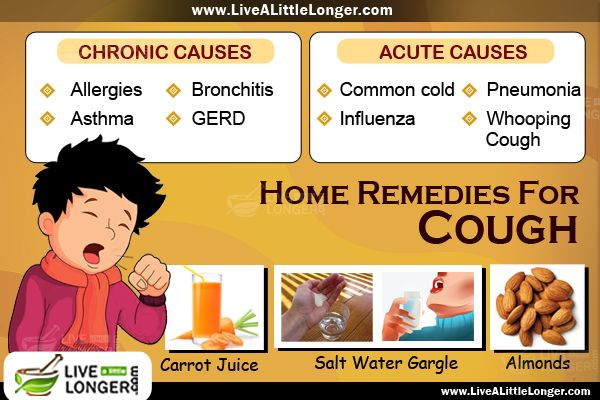 chest congestion home remedy for adults