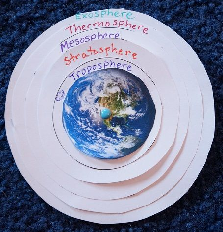 Free Earth Science Packet: Earth's Atmosphere (19 pages) | The Homeschool Den