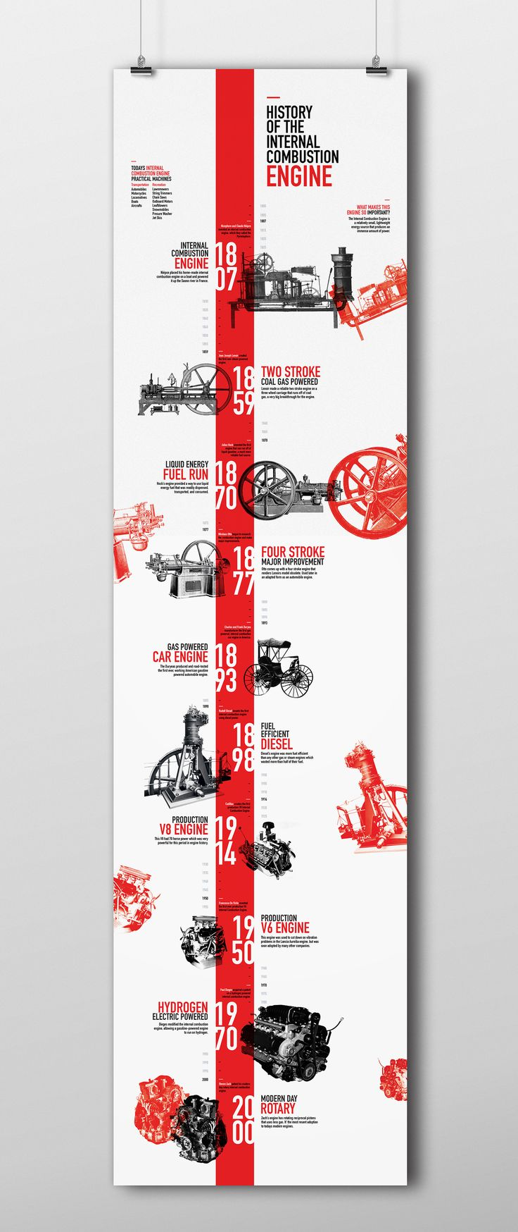 Infographic Timeline created to inform others about the importance and great history of the Internal Combustion Engine. Includes a motion graphic timeline at the end.