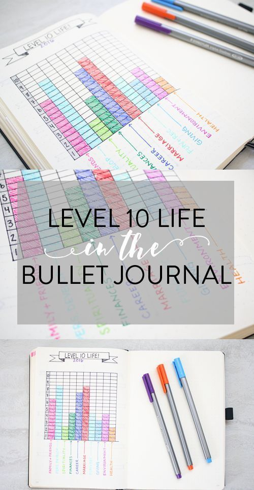 Level 10 Life in the Bullet Journal - 10 Variations!!