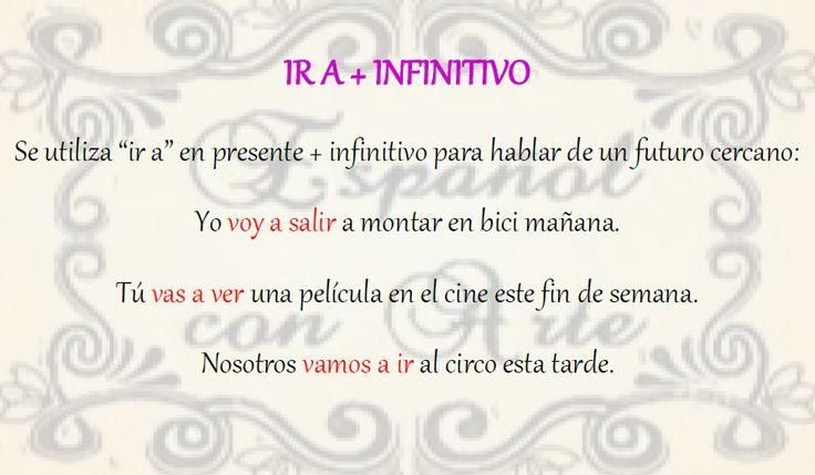 Ir a + infinitivo