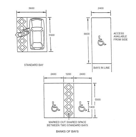 handicap parking spaces dimensions | Handicap Parking Space Dimensions