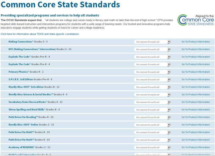EPS Books - Common Core: EPS Books offers customized professional development to meet Common Core State Standards Correlations [CCSS] professional needs.