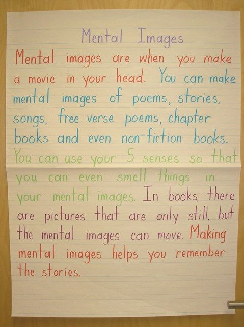 what are mental images?