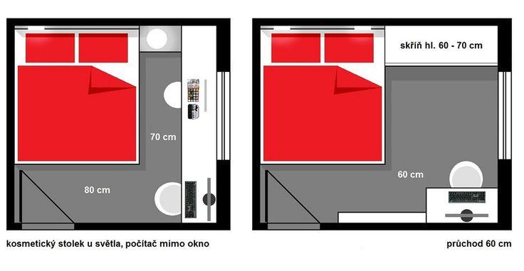 Minimální potřebné rozměry; pokud potřebujeme v ložnici pracovní místo, musí se zachovat dostatečné odstupy mezi nábytkem.